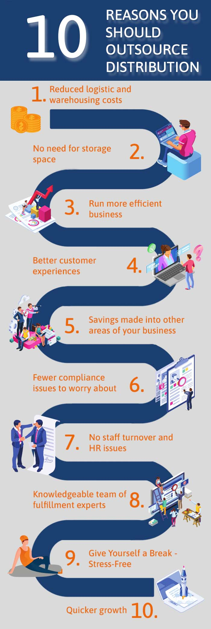 openstore24 - get a quote - 10 reasons you should outsource distribution